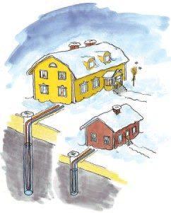 Bergvärme, borrning bergvärme, energiborrning, Skellefteå Västerbotten, Piteå, Luleå, Boden, Norrbotten